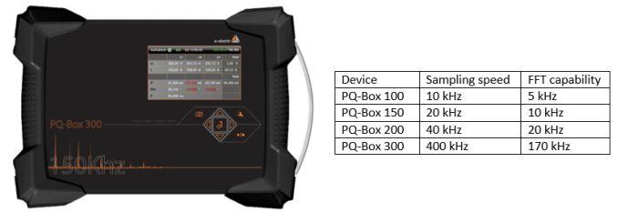PQ-Box 300